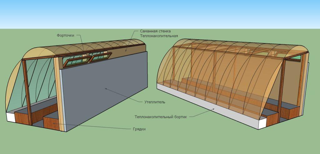 Модель проекта моей теплицы